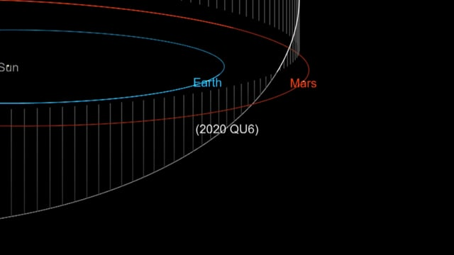 Asteroid 2020 QU6 Earth approach